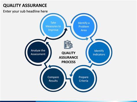 Quality Assurance PowerPoint Template | SketchBubble