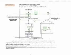 Demande De Raccordement Erdf : demande de branchement edf modele lettre resiliation edf ~ Premium-room.com Idées de Décoration