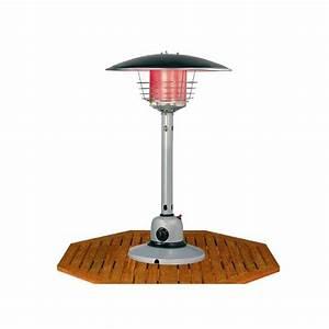 Chauffage Exterieur Gaz : mini chauffage de table pour ext rieur gaz 3000w ~ Dode.kayakingforconservation.com Idées de Décoration