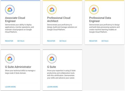 cloud certification cloud certifications and career guide 2019