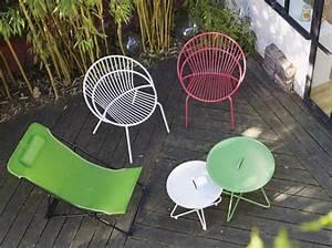 Meuble De Jardin Pas Cher : mobilier exterieur pas cher mc immo ~ Dailycaller-alerts.com Idées de Décoration