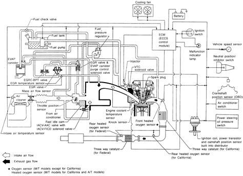 1992 Saab 900 Wiring Diagram by 1995 Nissan Sentra Wiring Diagrams Auto Electrical