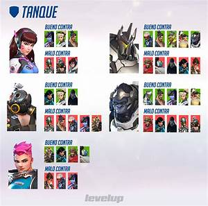 Overwatch Counter Chart Los Counters De Overwatch Levelup
