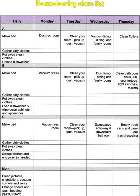 chore sheet responsibility chart template