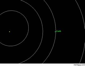 GIF of the path of orbit of an asteroid that came in close ...
