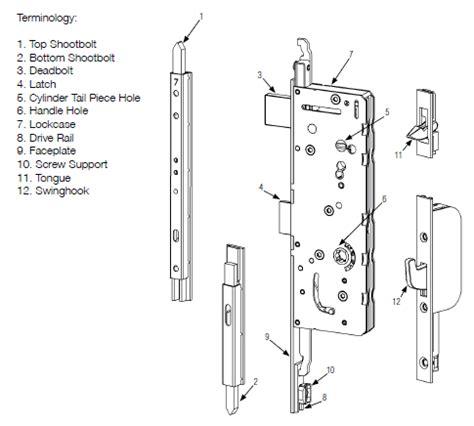 hard  find obsolete rare  door parts mortise locks