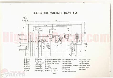 4 zongshen 125cc wiring diagram homemade zongshen 250cc