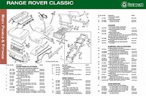 Range Rover Classic Body  U0026 Chassis Parts Exploded View Diagram