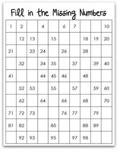 Printable 100 Chart Missing Numbers