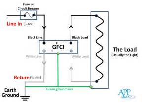 similiar gfi outlet diagram keywords ground fault receptacle wiring diagram wiring engine diagram