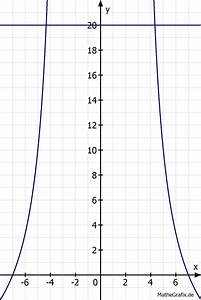 Umkehrfunktion Berechnen : gebrochenrationale funktion k hlturm betonmenge berechnen mathelounge ~ Themetempest.com Abrechnung