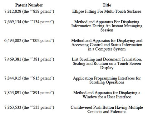 reference patent in resume persepolisthesis web fc2