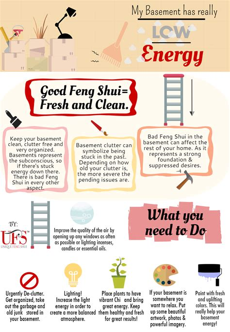 Organize Your Basement Clutter Using Easy Feng Shui