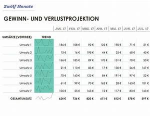 Gewinn Und Verlust Rechnung : rechnungen ~ Themetempest.com Abrechnung
