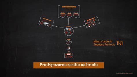 Klasifikacija pozara by Milan Vasiljevic