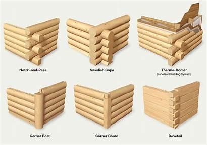 Cabin Log Build Logs Scratch Wall Homes