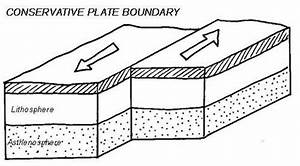 Geography 2013  Diagrams Of Plate Movements