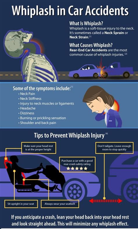 auto accidents chiropractic images  pinterest