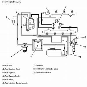 Where Can I Get A Gmc Sierra 3500hd Slt Fuel System Diagram