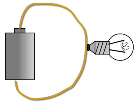 When Lighting Lightbulb Use Thicker Wire Wired