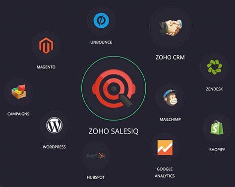 zoho salesiq boosts  websites leads conversions