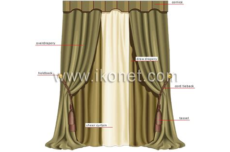 Curtain Call Fabrics Augusta Ga by Curtain Drapery Store Upholstery Curtain Design