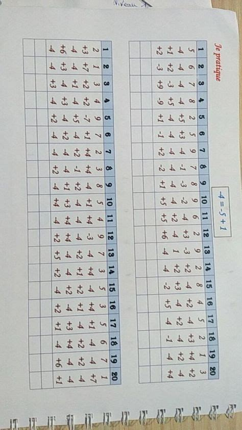They are exercises based on the examples found in books and others sources. livret niveau 1 soroban version française   Abacus math ...