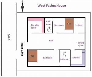 Vastu ideal map or drawings 2 smartastroguru for Bathroom vastu for west facing house