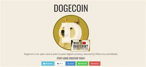 Dogecoin Price Prediction 2021-2025 | Can DOGE ever hit $1?