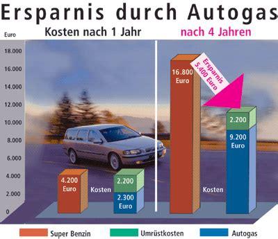 kosten flüssiggas pro liter autogas der eingebaute spareffekt