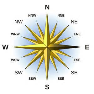 File:Compass Rose English East.svg - Wikimedia Commons
