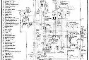 2007 volvo 780 fuse panel diagram 2007 image similiar volvo semi truck fuse panel keywords