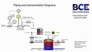Understanding The Piping  U0026 Instrumentation Diagram In