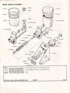 Brake Master Cylinder   Canley Classics