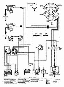 Diagram  1972 Johnson 100 Hp Wiring Diagram Picture Full