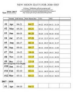 Full Moon Calendar 2016 2017