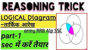 Reasoning Trick    Logical Diagram   U0924 U093e U0930 U094d U0915 U093f U0915  U0906 U0930 U0947 U0916     Rrb Alp Ssc Army Exam