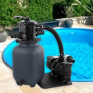 Filter Für Pool : sandfilteranlage in betrieb nehmen so machen sie es richtig poolsana der pool sauna ~ Frokenaadalensverden.com Haus und Dekorationen