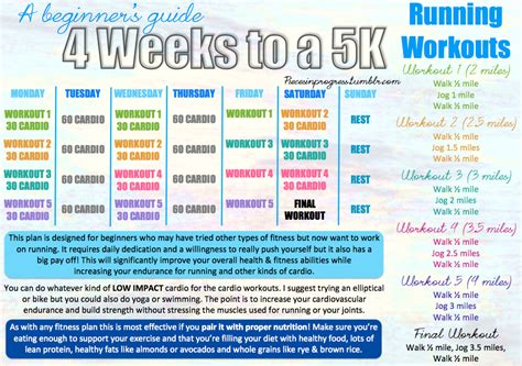 to 5k plan run your 1st 5k