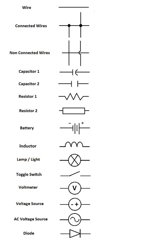 beginners guide  circuit diagrams electrical