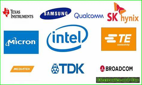 Top 10 Electronic Components Manufacturers in World ...