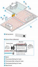 Underfloor heating john guest underfloor heating wiring diagrams pictures of john guest underfloor heating wiring diagrams asfbconference2016 Images