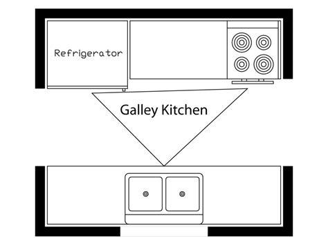 kitchen work triangle momentum construction
