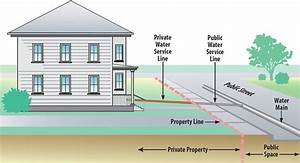Water Line Replacements  Water Main Problems And How We