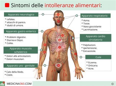 Intolleranze alimentari: sintomi, test, cause, terapia e