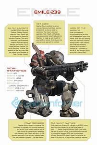 "Copy of ""Klas1G storm-huigen the noble team"" - ThingLink"