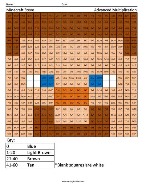minecraft steve advanced multiplication coloring squared