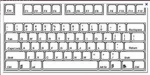 keyboard overlay template - blank puter keyboard template printable likewise printable