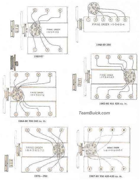 Buick Electra Firing Order Diagram Spark