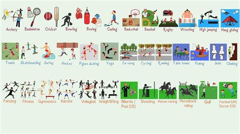 Types Of Sports And Games In English